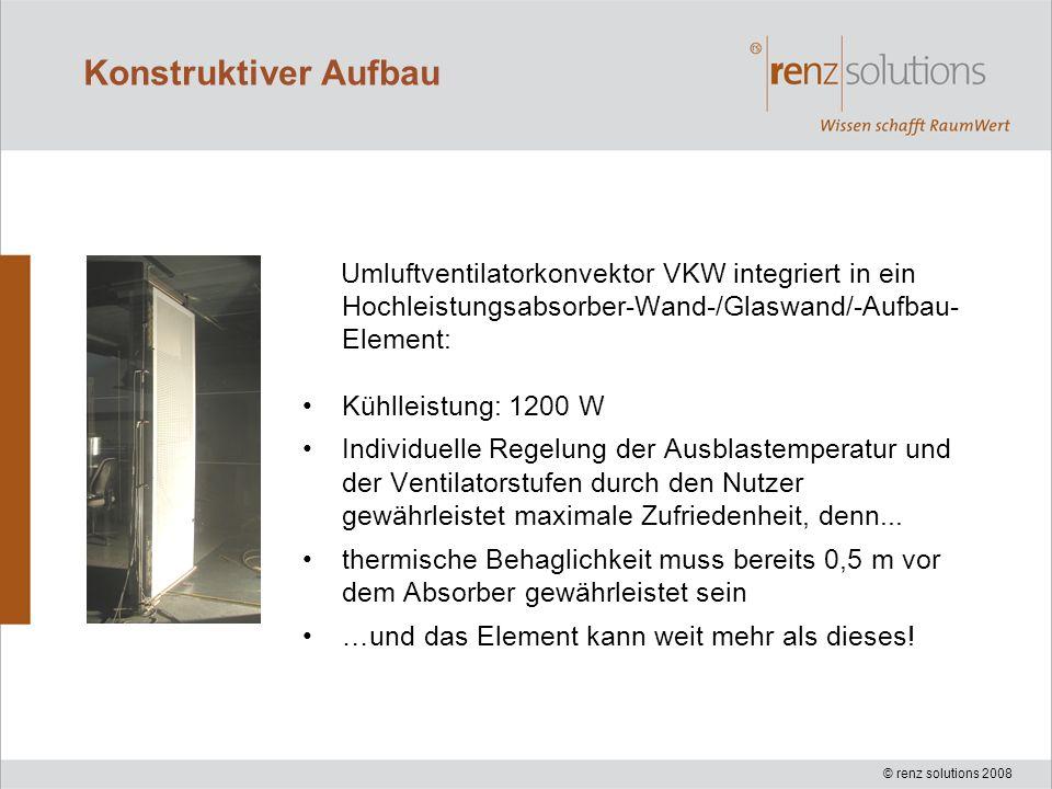 Konstruktiver Aufbau Umluftventilatorkonvektor VKW integriert in ein Hochleistungsabsorber-Wand-/Glaswand/-Aufbau-Element: