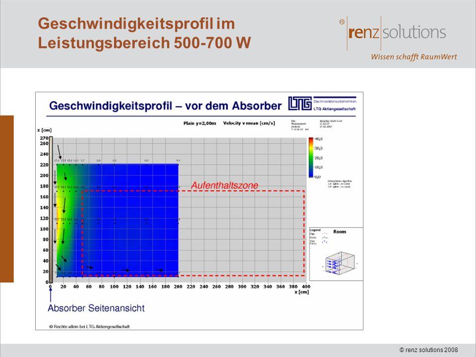 Geschwindigkeitsprofil im Leistungsbereich 500-700 W