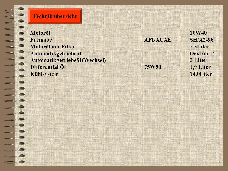 Technik übersicht Motoröl 10W40. Freigabe API/ACAE SH/A2-96. Motoröl mit Filter 7,5Liter.