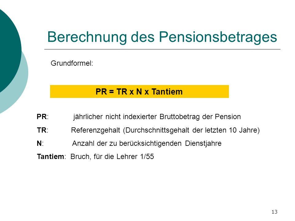 Berechnung des Pensionsbetrages