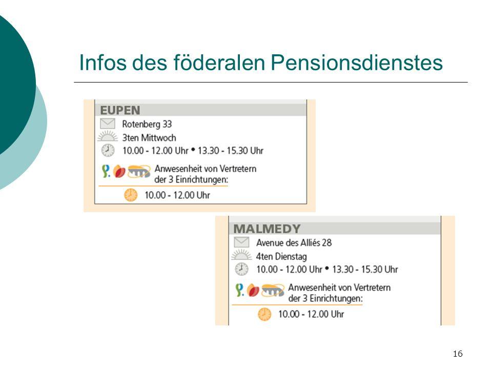Infos des föderalen Pensionsdienstes