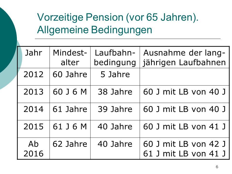 Vorzeitige Pension (vor 65 Jahren). Allgemeine Bedingungen
