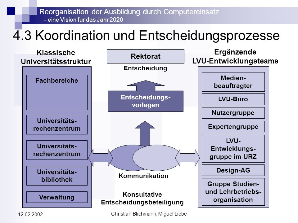 4.3 Koordination und Entscheidungsprozesse