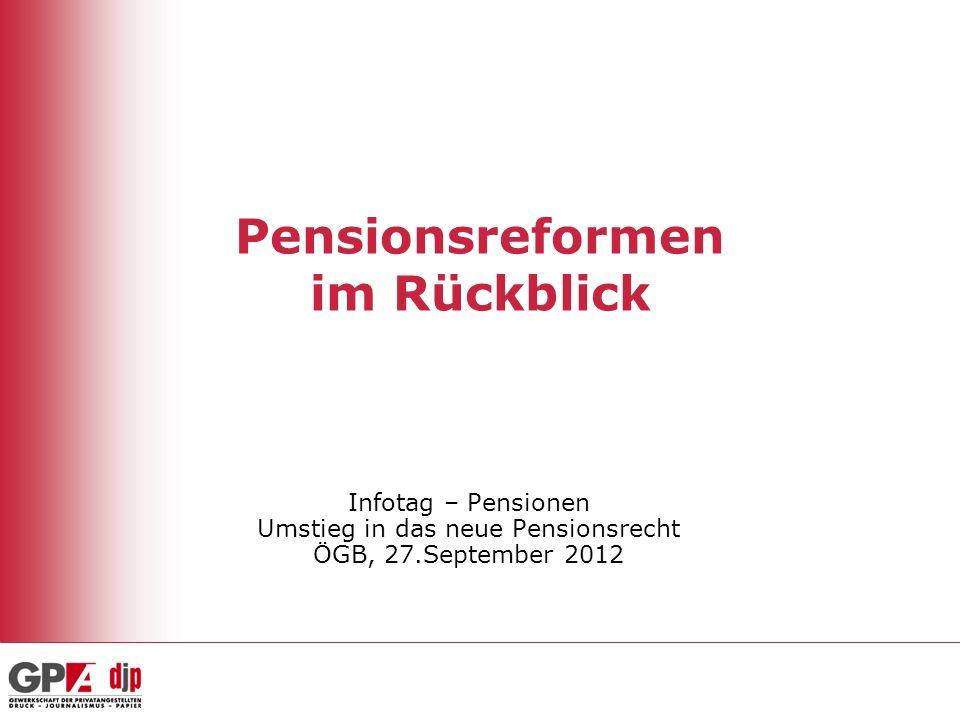 Pensionsreformen im Rückblick
