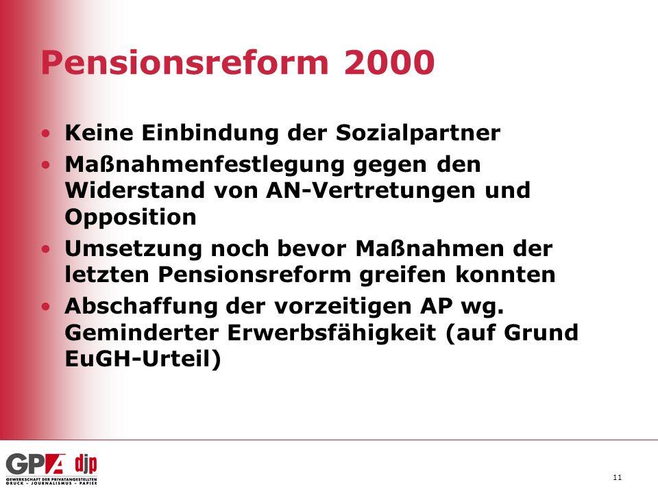 Pensionsreform 2000 Keine Einbindung der Sozialpartner