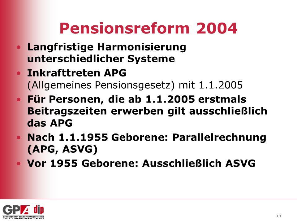 Pensionsreform 2004Langfristige Harmonisierung unterschiedlicher Systeme. Inkrafttreten APG (Allgemeines Pensionsgesetz) mit 1.1.2005.