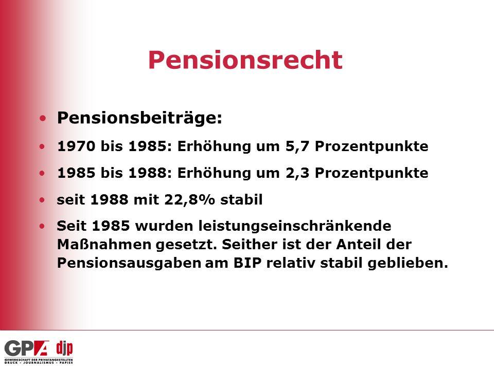 Pensionsrecht Pensionsbeiträge: