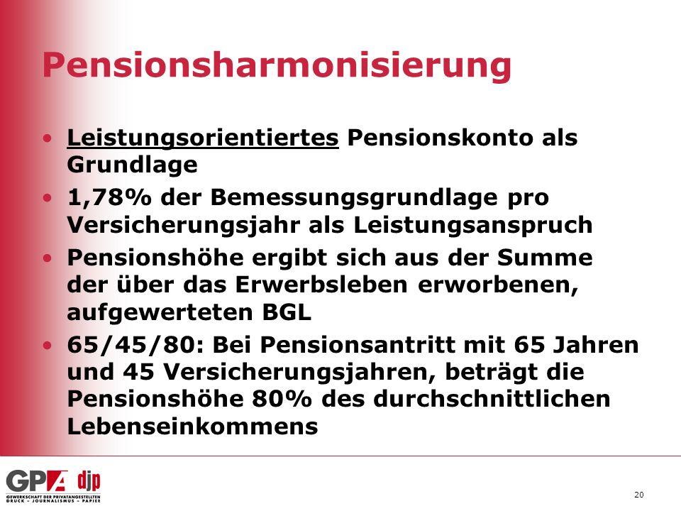 Pensionsharmonisierung