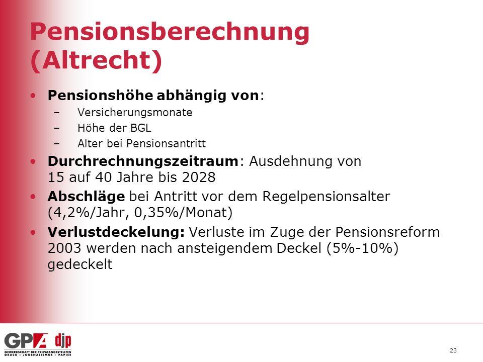Pensionsberechnung (Altrecht)