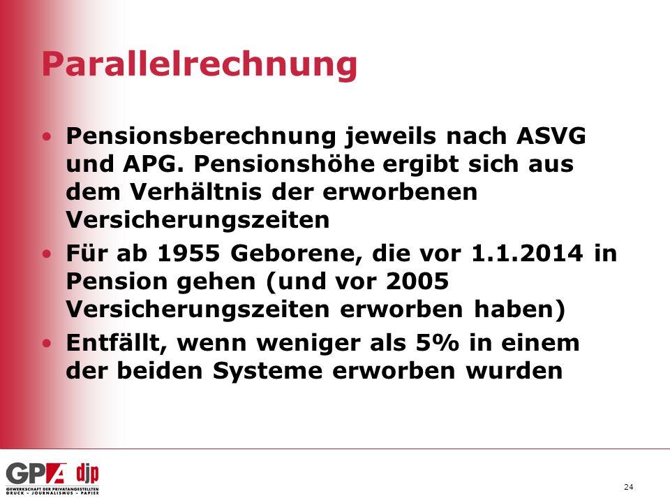 ParallelrechnungPensionsberechnung jeweils nach ASVG und APG. Pensionshöhe ergibt sich aus dem Verhältnis der erworbenen Versicherungszeiten.