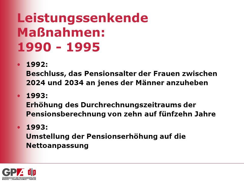 Leistungssenkende Maßnahmen: 1990 - 1995