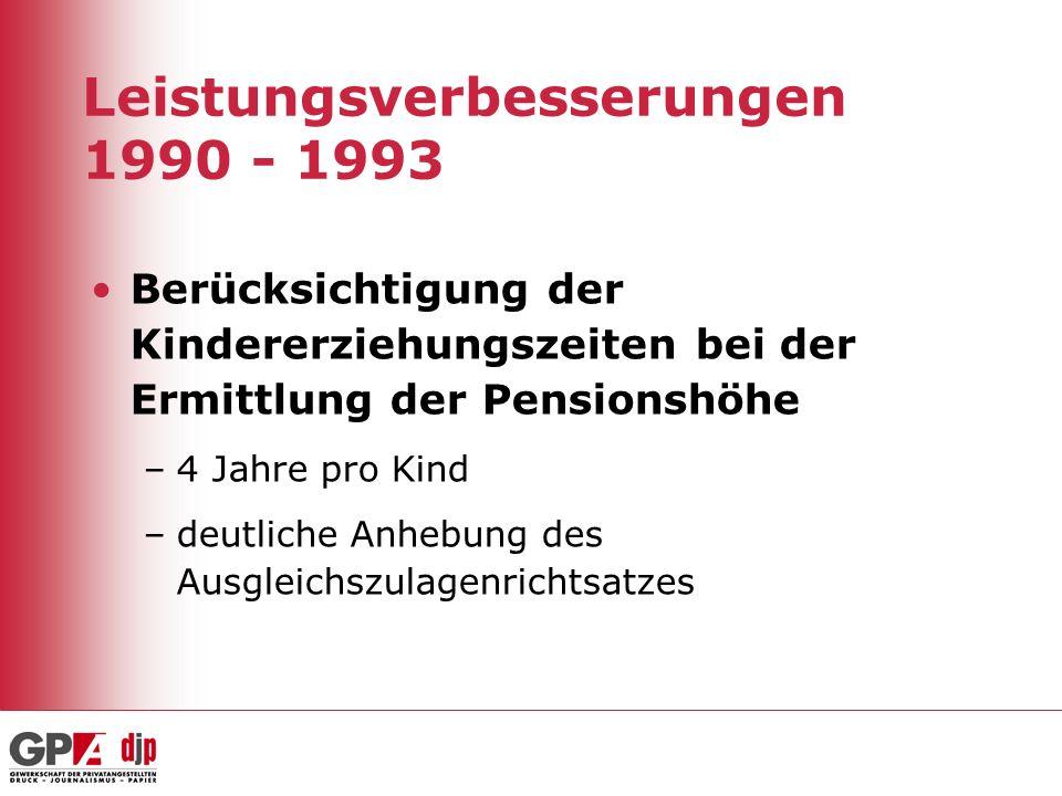 Leistungsverbesserungen 1990 - 1993