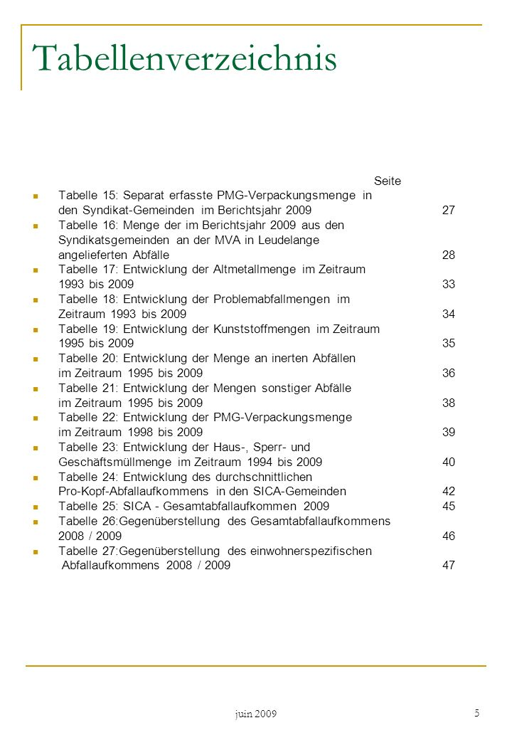 Tabellenverzeichnis Seite