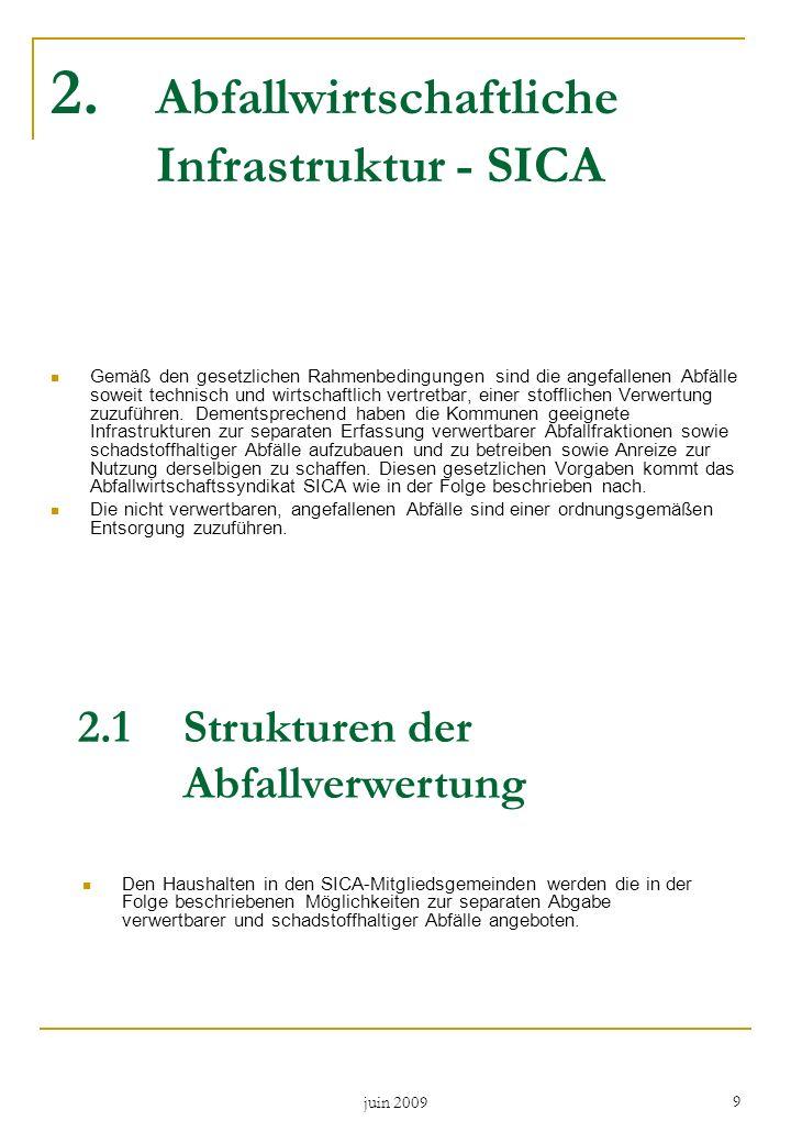 2. Abfallwirtschaftliche Infrastruktur - SICA