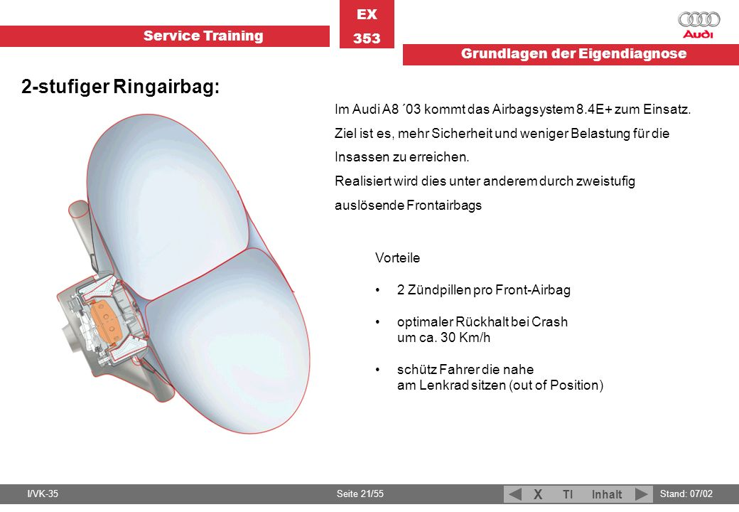 2-stufiger Ringairbag: