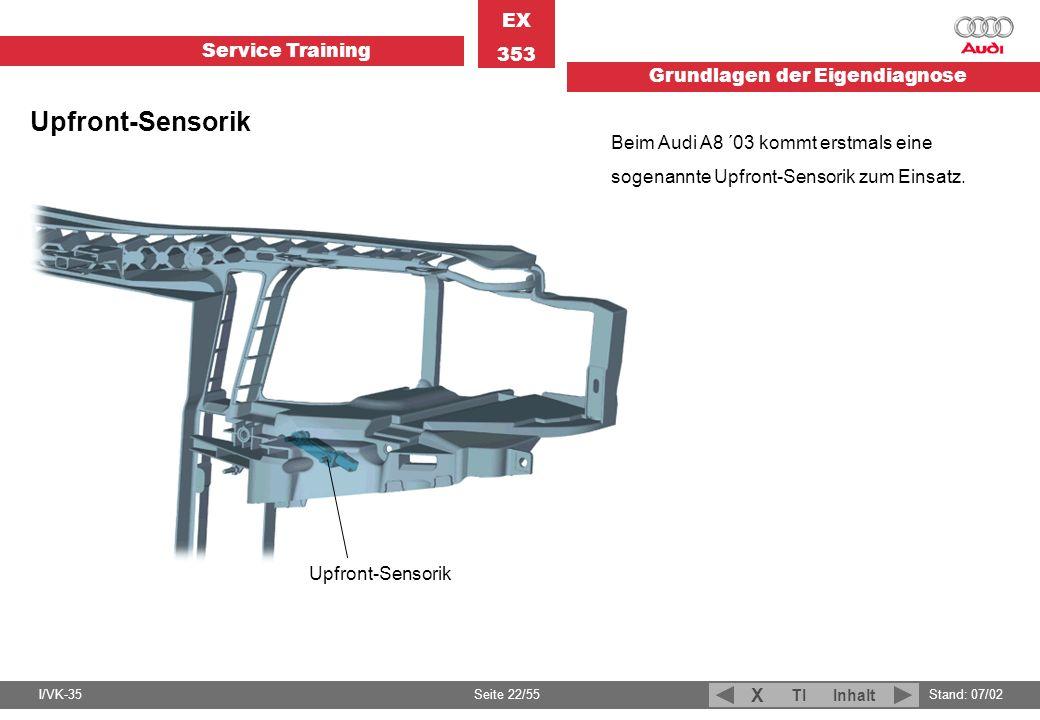 Upfront-Sensorik Beim Audi A8 ´03 kommt erstmals eine