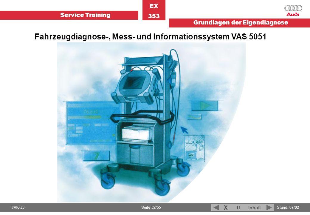 Fahrzeugdiagnose-, Mess- und Informationssystem VAS 5051