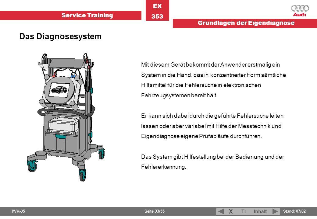 Das Diagnosesystem Mit diesem Gerät bekommt der Anwender erstmalig ein
