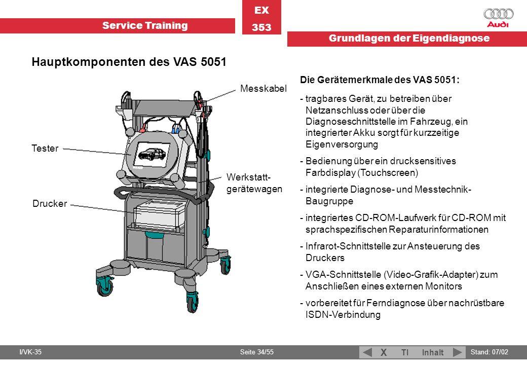 Hauptkomponenten des VAS 5051