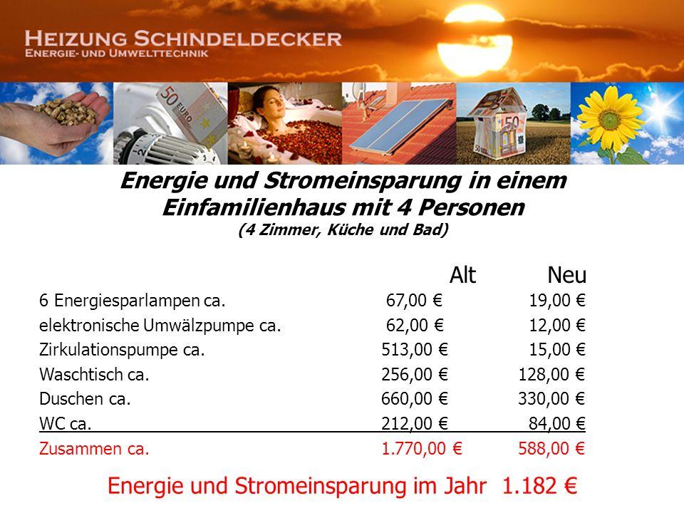 Energie und Stromeinsparung im Jahr 1.182 €