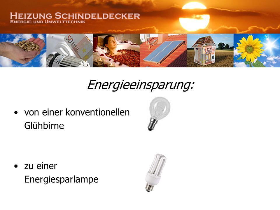 Energieeinsparung: von einer konventionellen Glühbirne zu einer