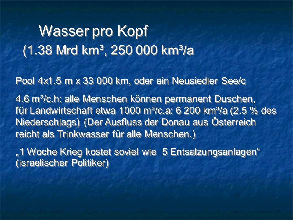 Wasser pro Kopf (1.38 Mrd km³, 250 000 km³/a