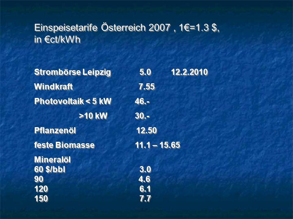 Einspeisetarife Österreich 2007 , 1€=1.3 $, in €ct/kWh