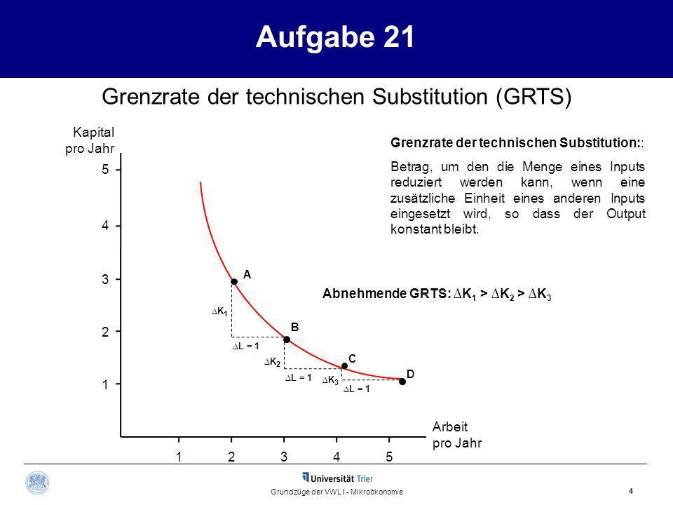 Aufgabe 21 Grenzrate der technischen Substitution (GRTS) Kapital
