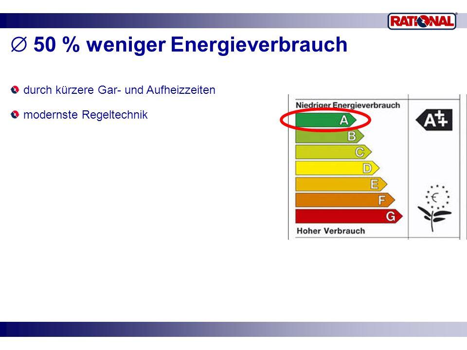  50 % weniger Energieverbrauch