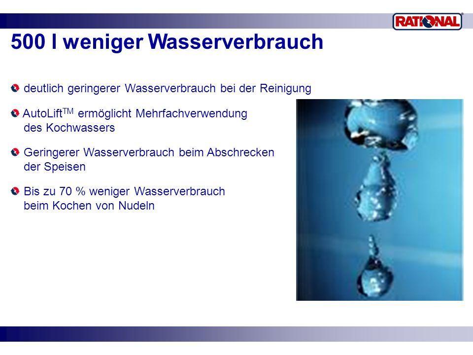 500 l weniger Wasserverbrauch