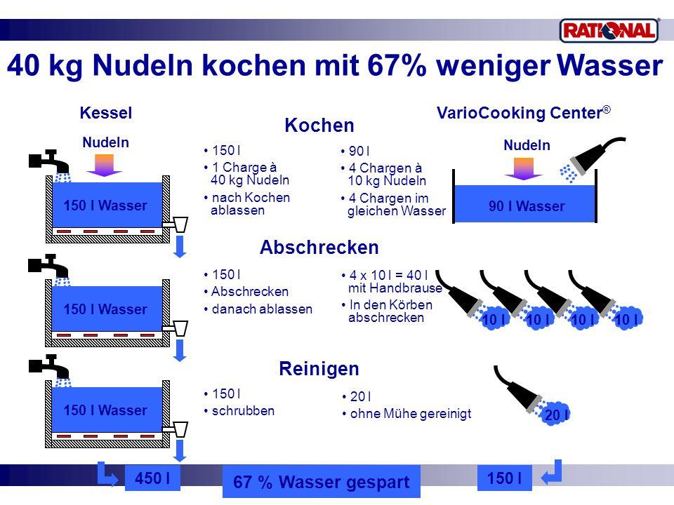 40 kg Nudeln kochen mit 67% weniger Wasser