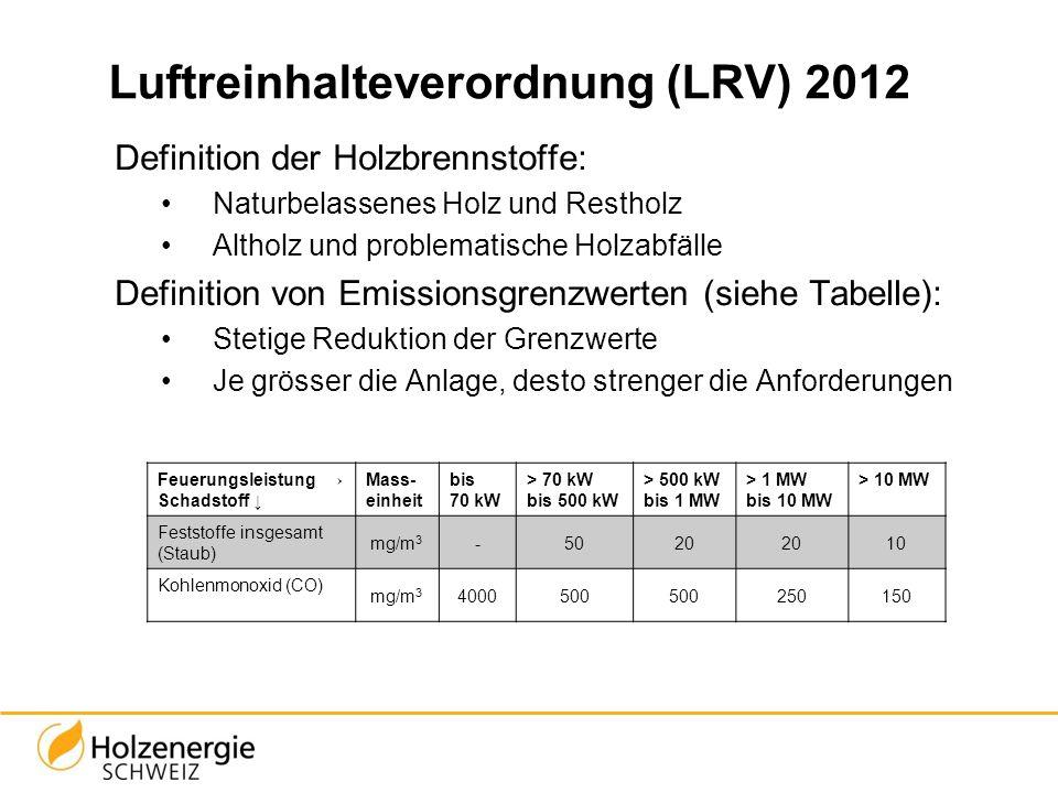 Luftreinhalteverordnung (LRV) 2012