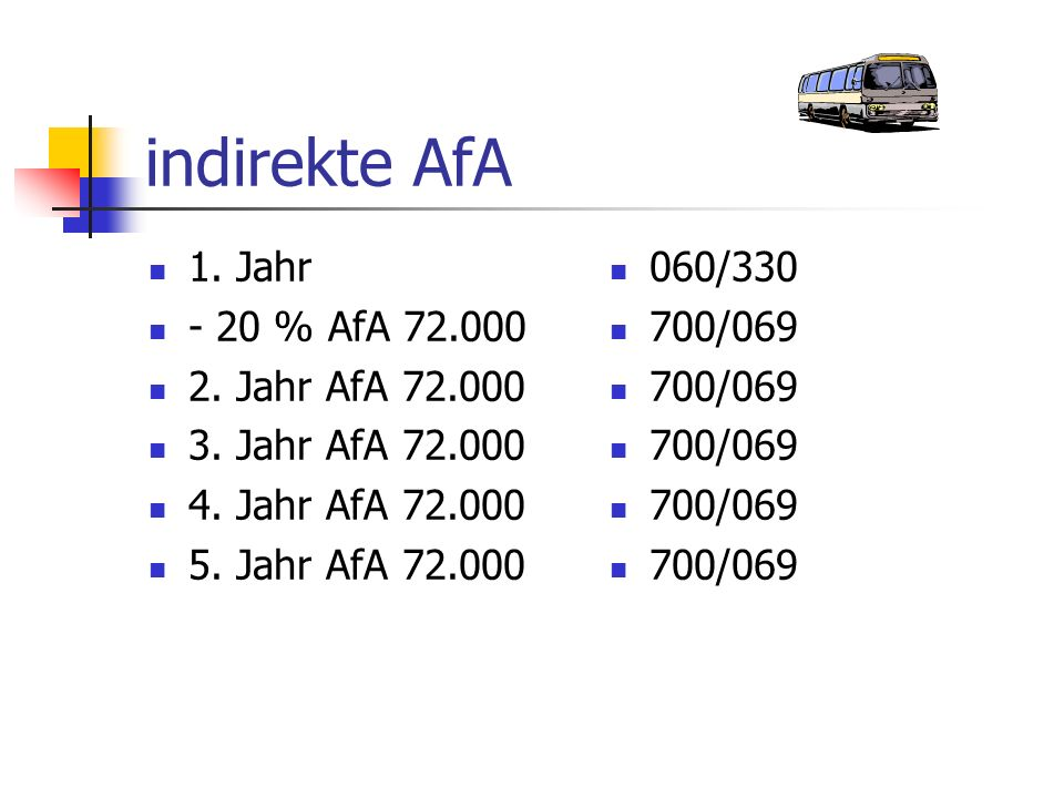 indirekte AfA 1. Jahr - 20 % AfA 72.000 2. Jahr AfA 72.000