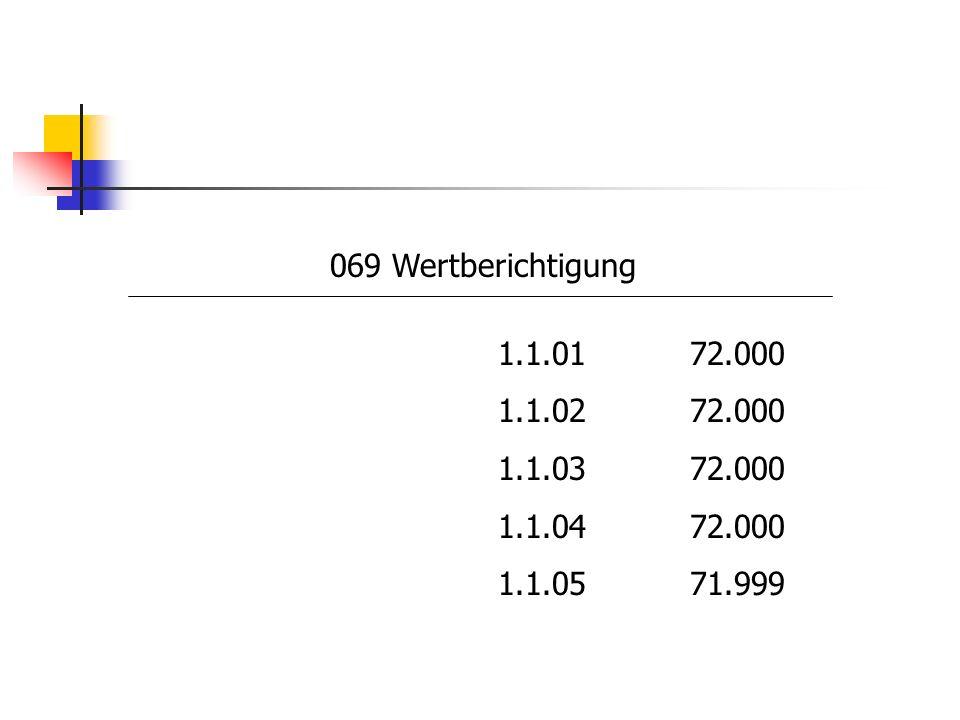 069 Wertberichtigung 1.1.01 72.000 1.1.02 72.000 1.1.03 72.000 1.1.04 72.000 1.1.05 71.999