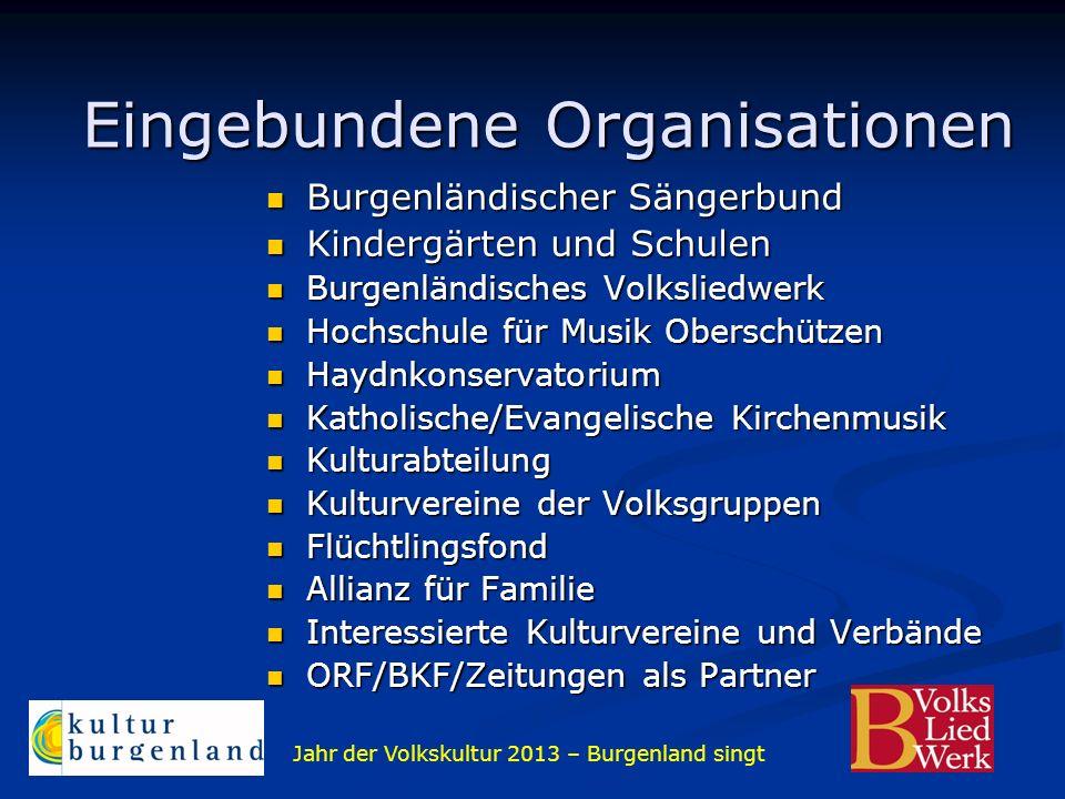 Eingebundene Organisationen