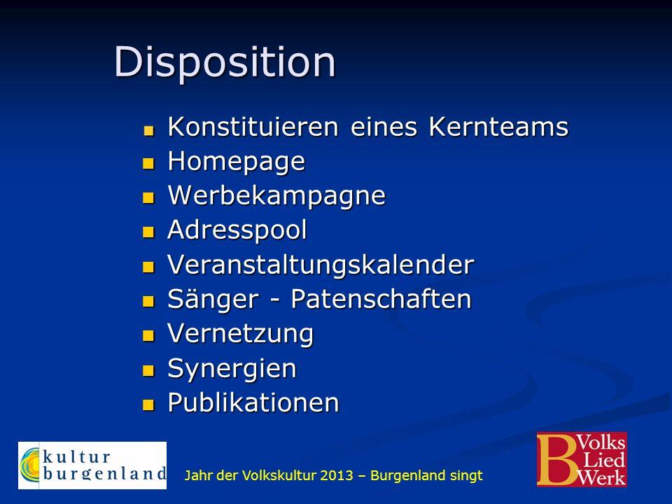 Disposition Konstituieren eines Kernteams Homepage Werbekampagne