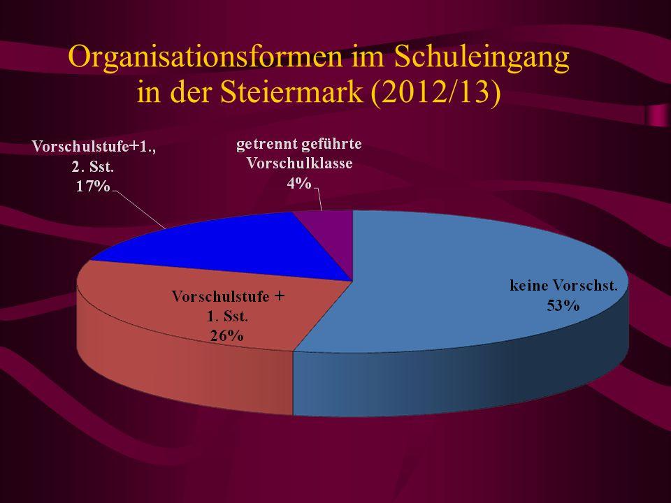 Organisationsformen im Schuleingang in der Steiermark (2012/13)