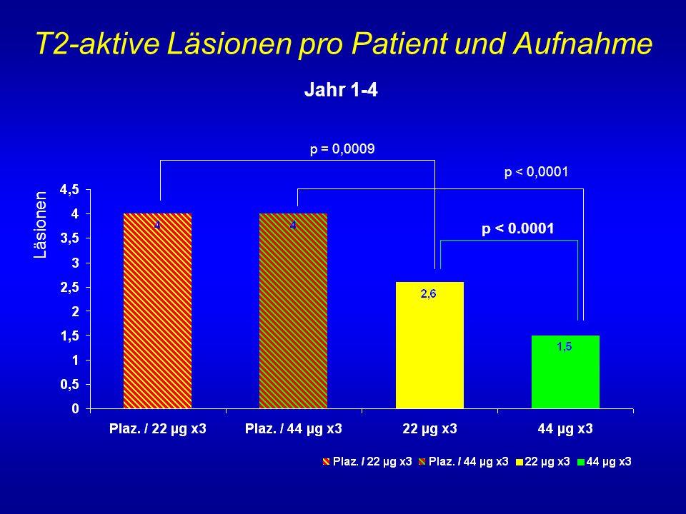 T2-aktive Läsionen pro Patient und Aufnahme