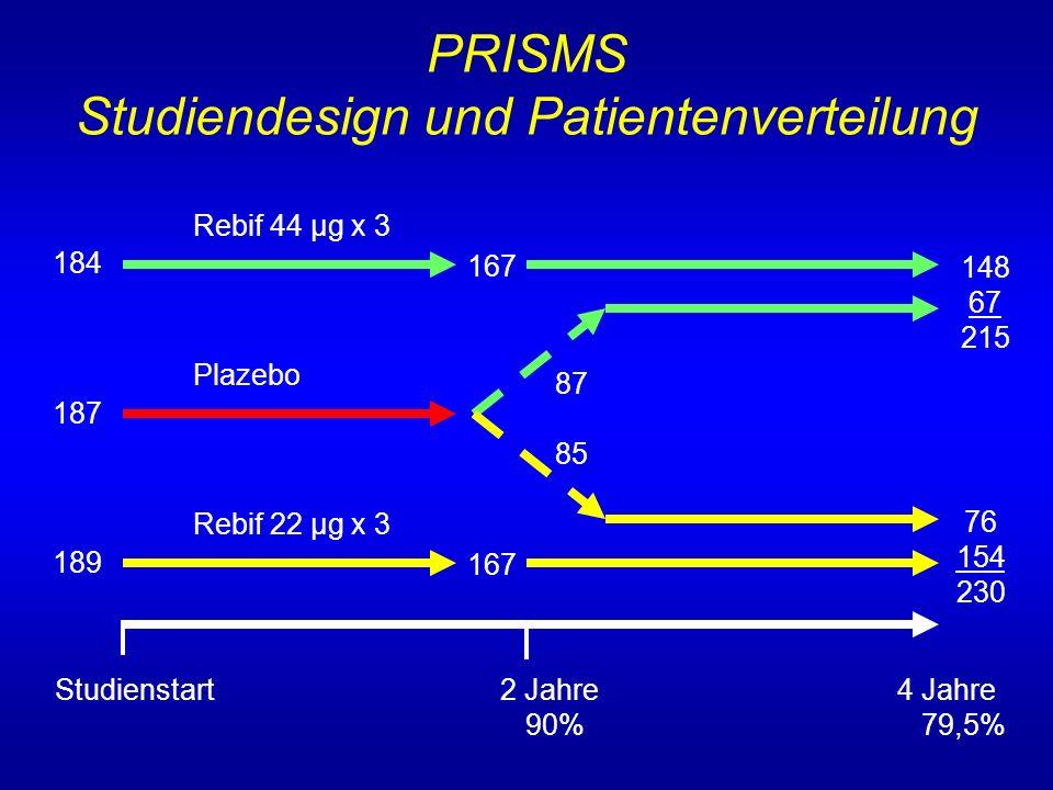 PRISMS - Studiendesign und Patientenverteilung