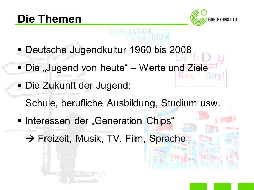 Die Themen Deutsche Jugendkultur 1960 bis 2008