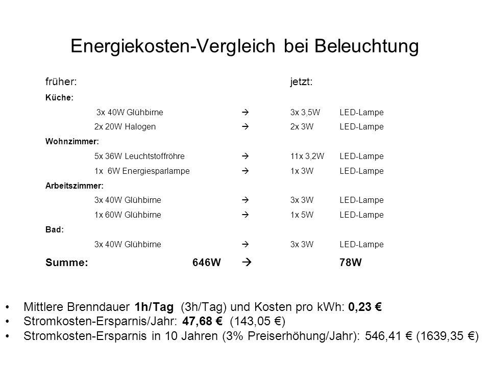 Energiekosten-Vergleich bei Beleuchtung