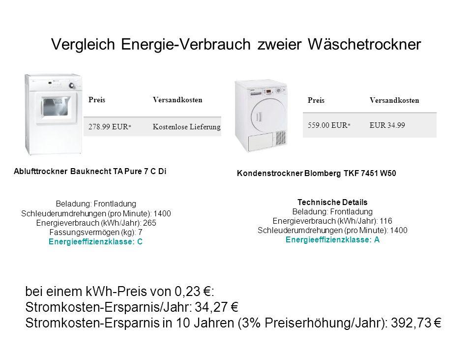Vergleich Energie-Verbrauch zweier Wäschetrockner