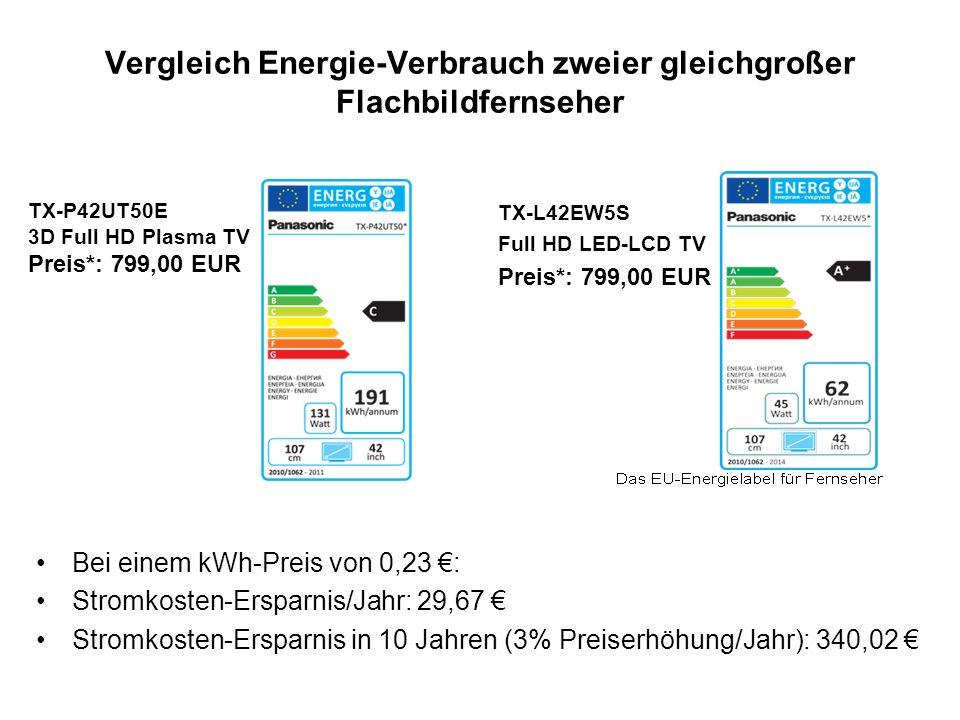 Vergleich Energie-Verbrauch zweier gleichgroßer Flachbildfernseher