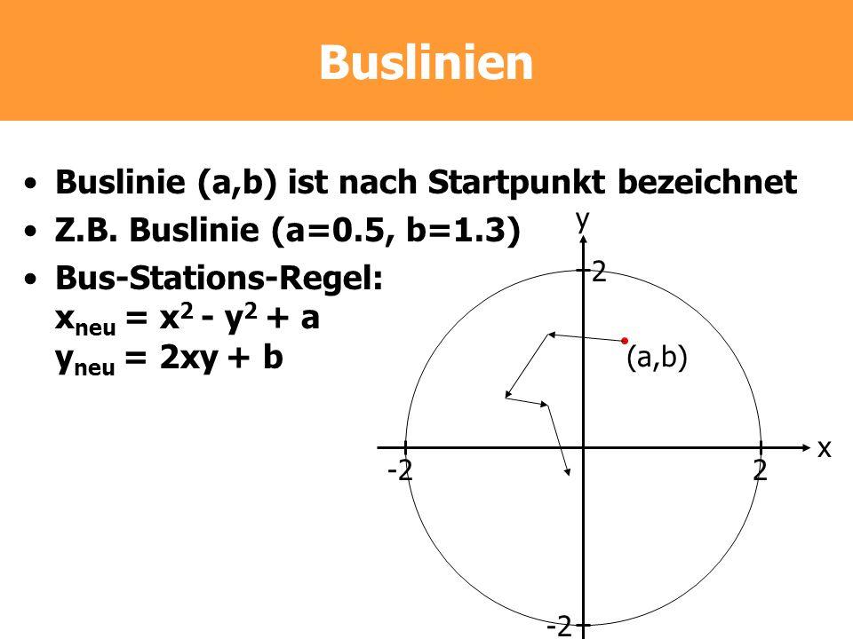 Buslinien Buslinie (a,b) ist nach Startpunkt bezeichnet