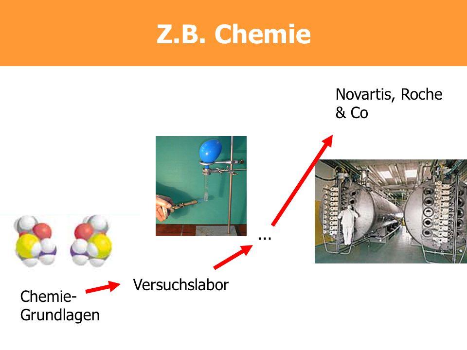 Z.B. Chemie Novartis, Roche & Co ... Versuchslabor Chemie-Grundlagen