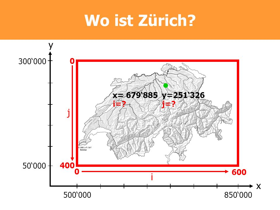 Wo ist Zürich y j i x 300'000 400 600 i= j= x= 679'885 y=251'326