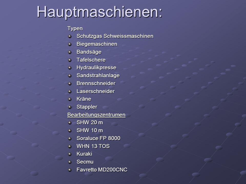 Hauptmaschienen: Typen Schutzgas Schweissmaschinen Biegemaschinen