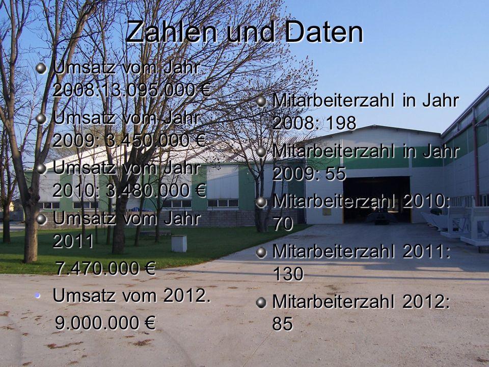Zahlen und Daten Umsatz vom Jahr 2008:13.095.000 €