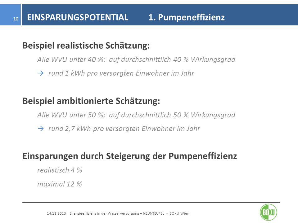EINSPARUNGSPOTENTIAL 1. Pumpeneffizienz