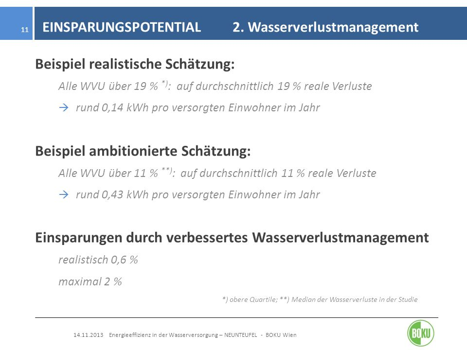 EINSPARUNGSPOTENTIAL 2. Wasserverlustmanagement